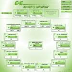 Калькулятор вологості для перетворення вимірювань вологості